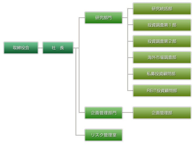 organization_chart.jpg