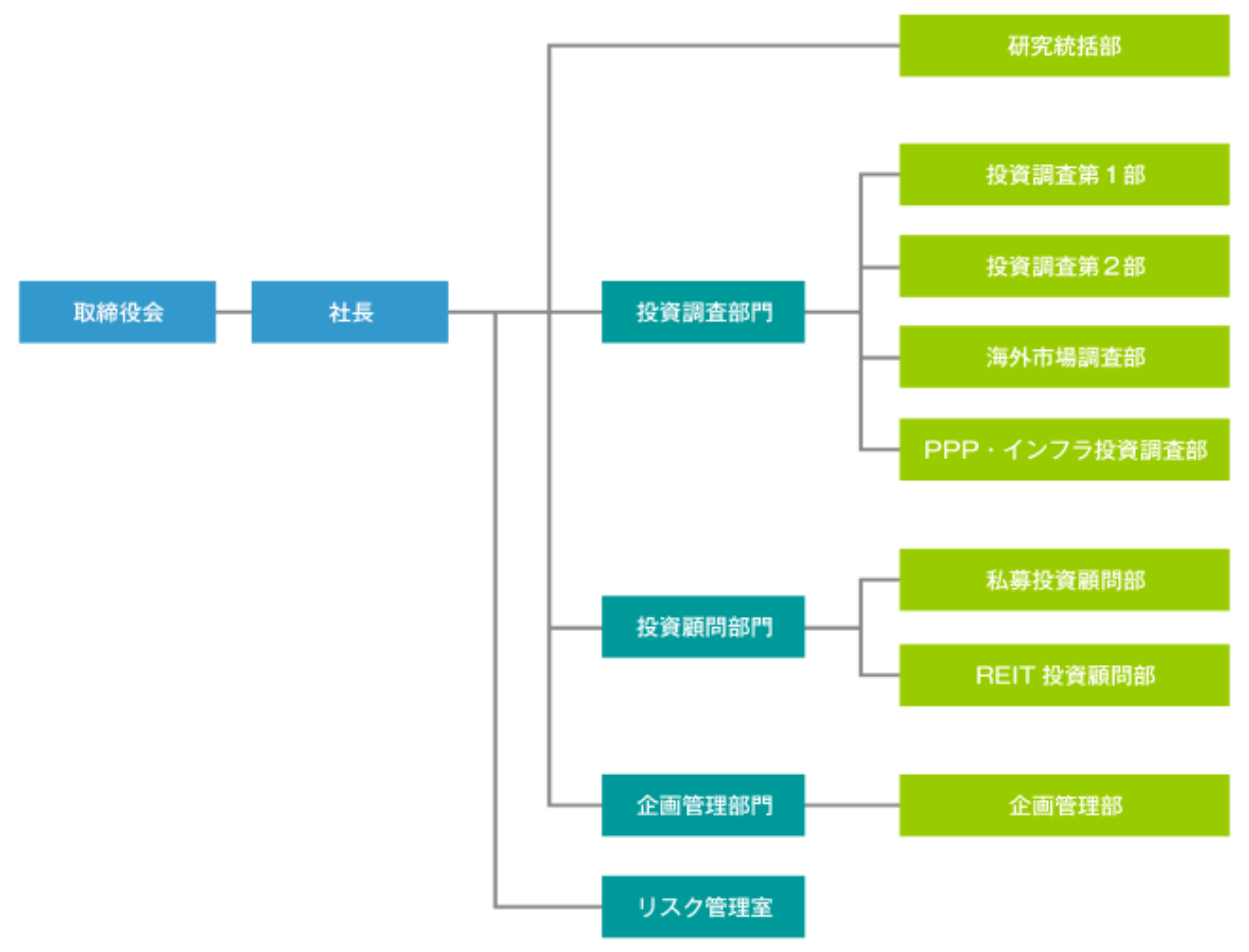 organization_jp.png