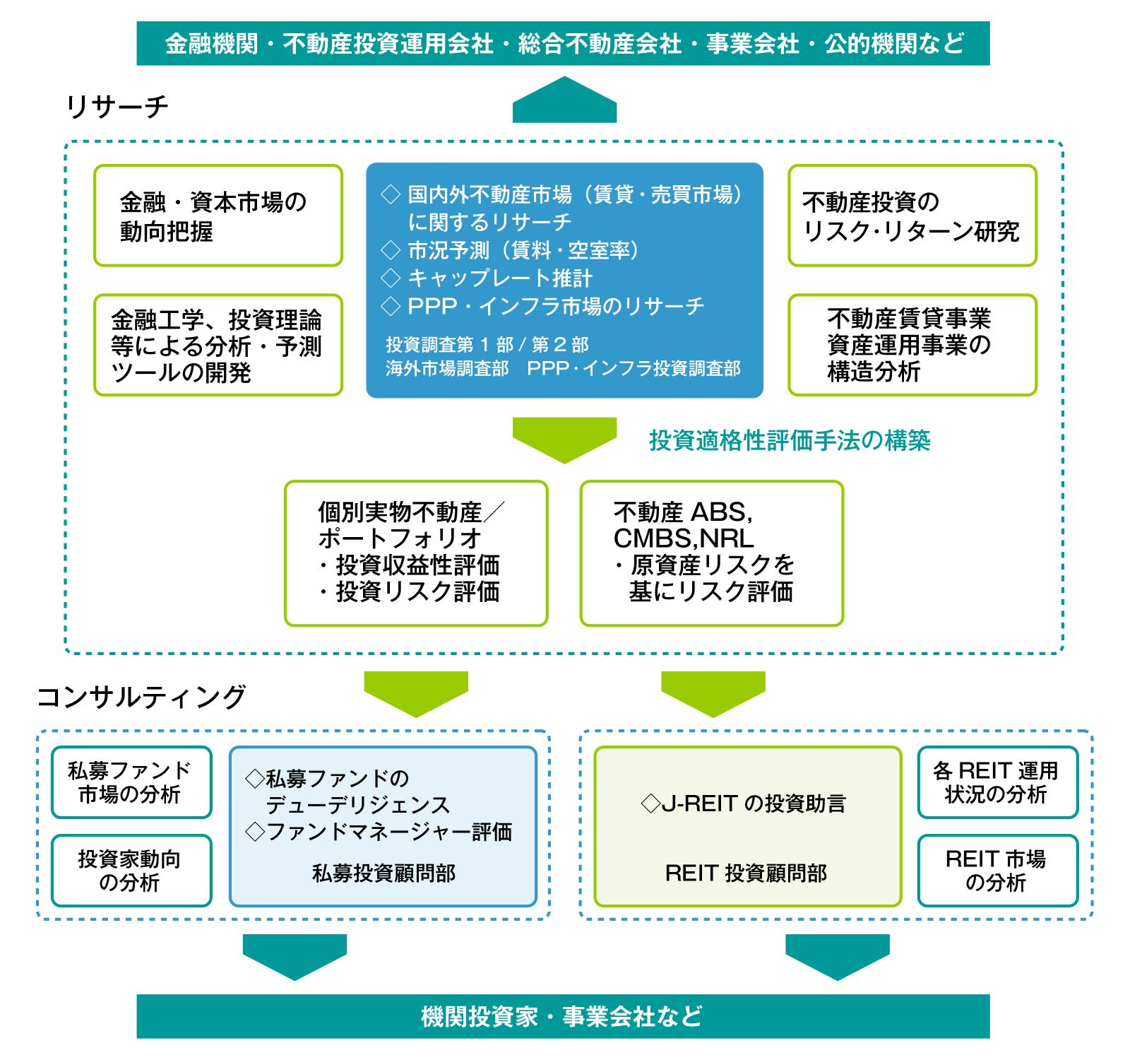 service_chart_jp.png
