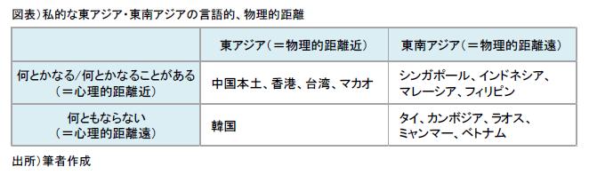 https://www.smtri.jp/report_column/info_cafe/img/cafe_20190206.png
