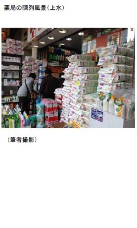 薬局の陳列風景(上水)