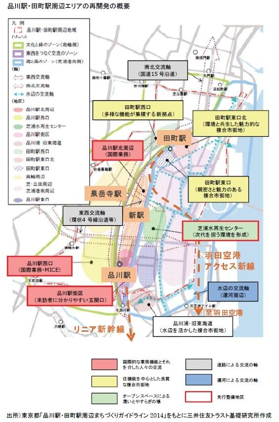 品川駅・田町駅周辺エリアの再開発の概要