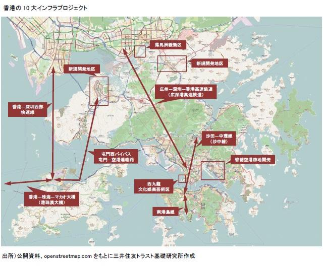 香港の10大インフラプロジェクト