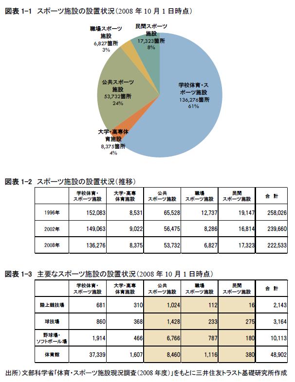 report_20160915.png