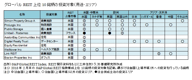 report_20180314.png