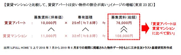 report_20191209_2.png