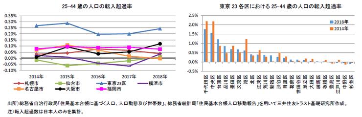 report_20200330.png