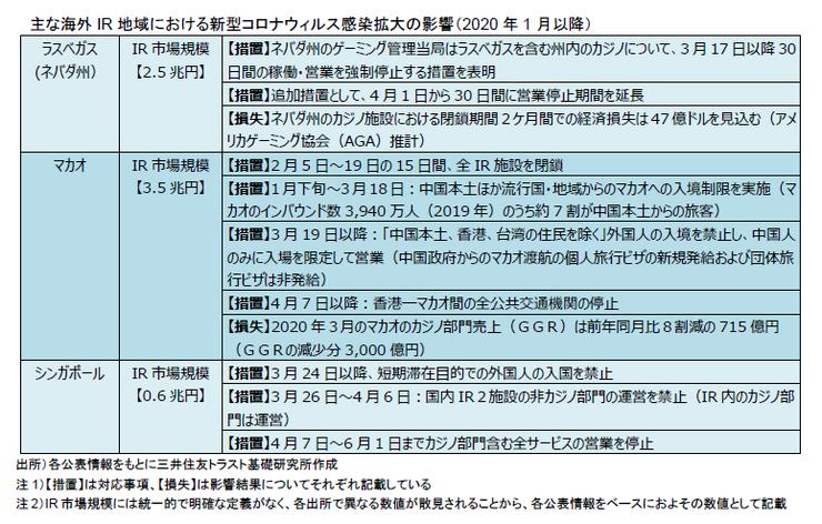 report_20200430-2.png