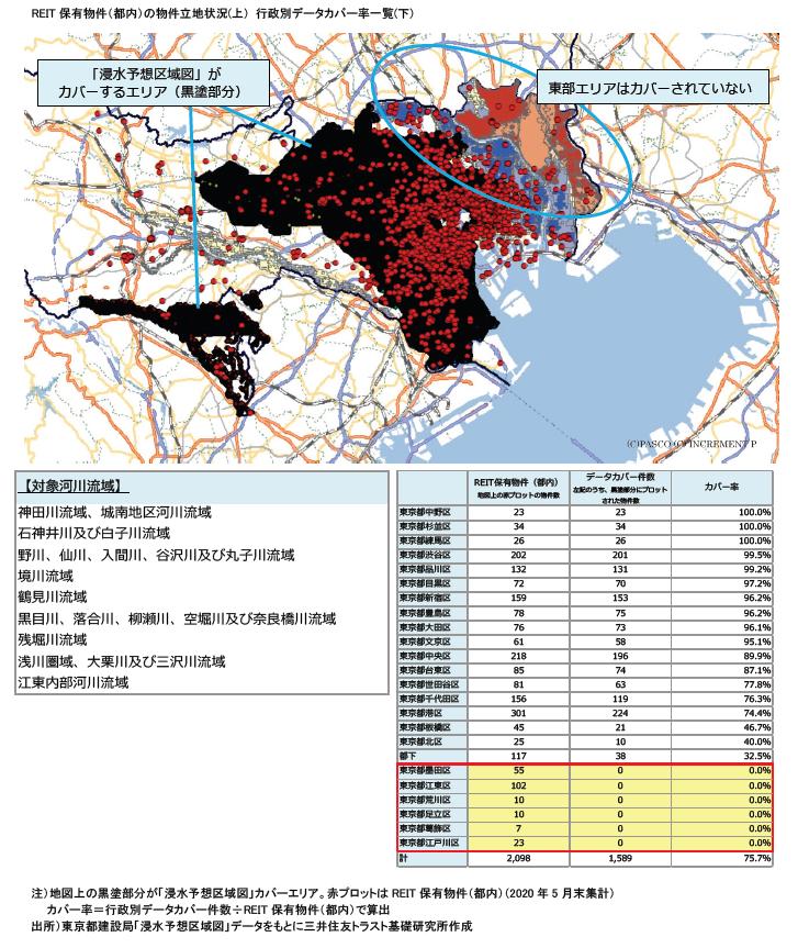 report_20200803.png