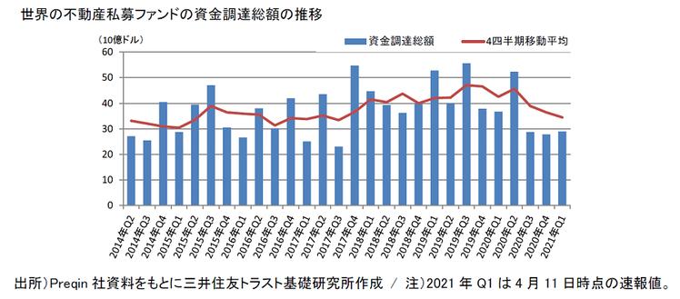 report_20210528.png