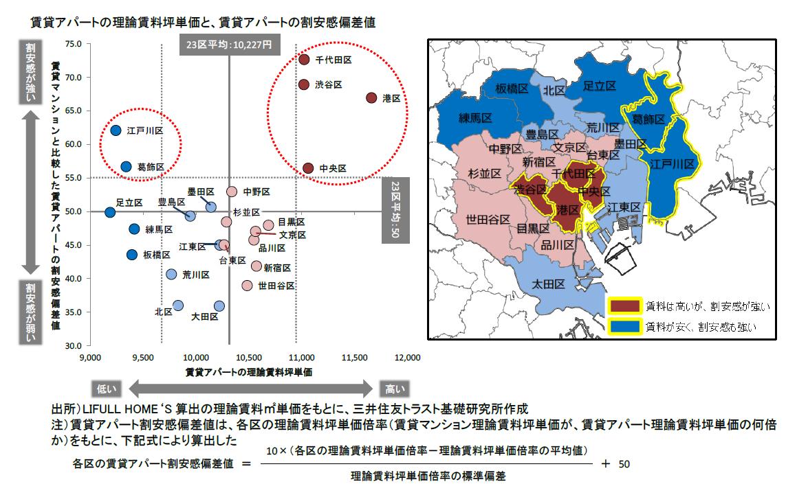 https://www.smtri.jp/report_column/report/images/report_20200303_2.png