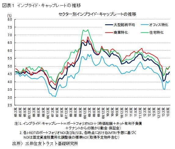 http://www.smtri.jp/report_column/report/img/report_20130904_01.jpg