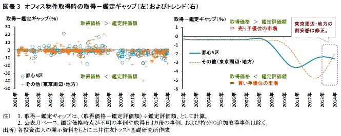 http://www.smtri.jp/report_column/report/img/report_20140224-3.jpg