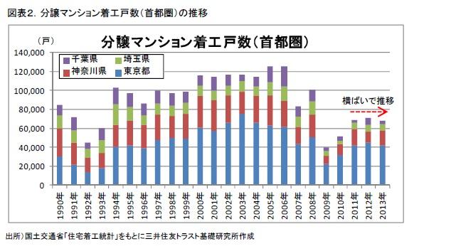 http://www.smtri.jp/report_column/report/img/report_20140331-2.jpg