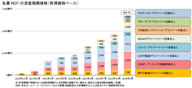http://www.smtri.jp/report_column/report/img/report_20140414-1.jpg