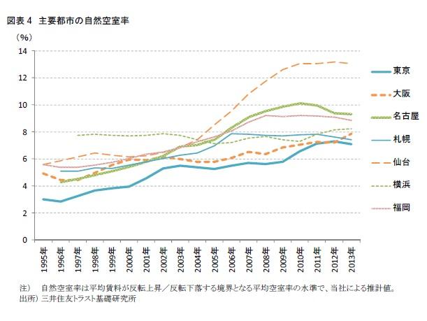 http://www.smtri.jp/report_column/report/img/report_20140729-4.jpg