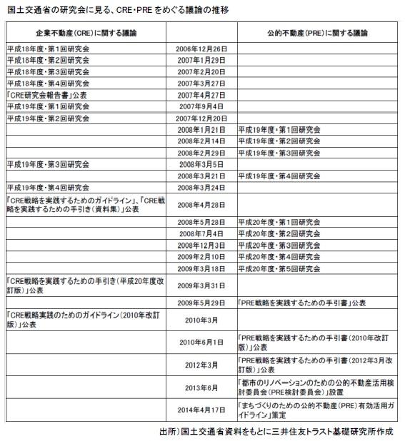 http://www.smtri.jp/report_column/report/img/report_20140818.jpg