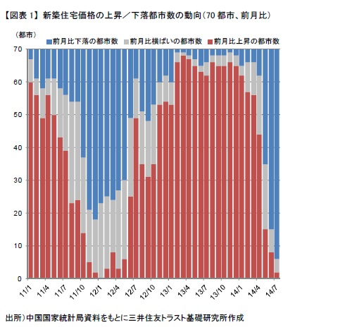 http://www.smtri.jp/report_column/report/img/report_20140911-1.jpg
