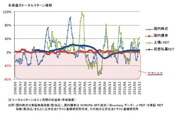 http://www.smtri.jp/report_column/report/img/report_20141110.jpg