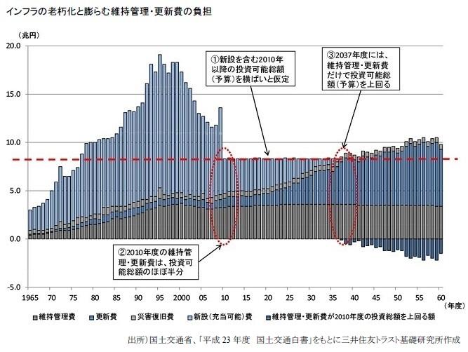 http://www.smtri.jp/report_column/report/img/report_20141211.jpg