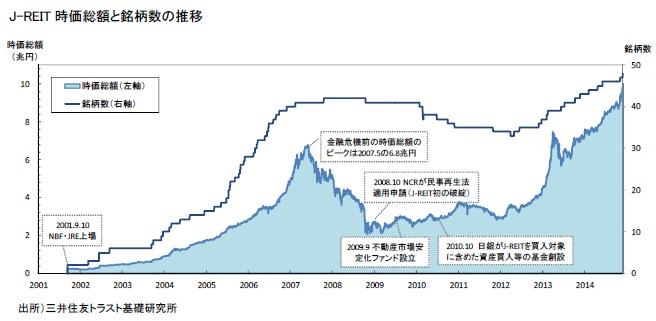 http://www.smtri.jp/report_column/report/img/report_20141217-01.jpg