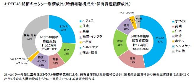 http://www.smtri.jp/report_column/report/img/report_20141217-02.jpg