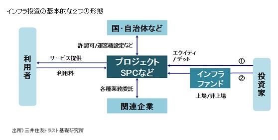 http://www.smtri.jp/report_column/report/img/report_20150409.jpg