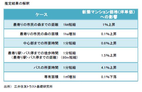 http://www.smtri.jp/report_column/report/img/report_20160331_2.png