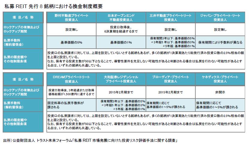 http://www.smtri.jp/report_column/report/img/report_20160620.png