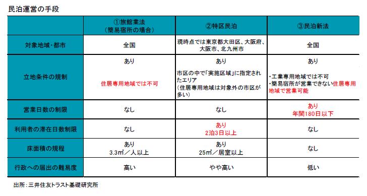 https://www.smtri.jp/report_column/report/img/report_20170508.png