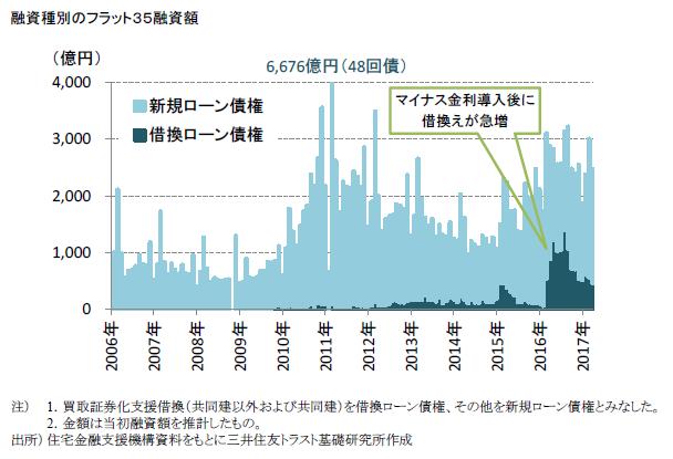 https://www.smtri.jp/report_column/report/img/report_20170606.png