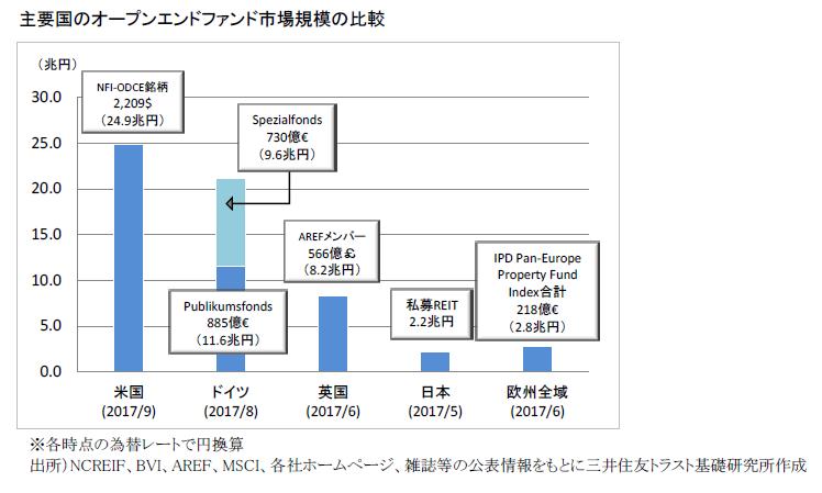 https://www.smtri.jp/report_column/report/img/report_20171106.png