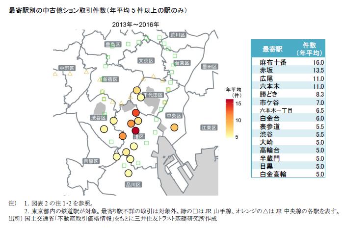https://www.smtri.jp/report_column/report/img/report_20171205.png