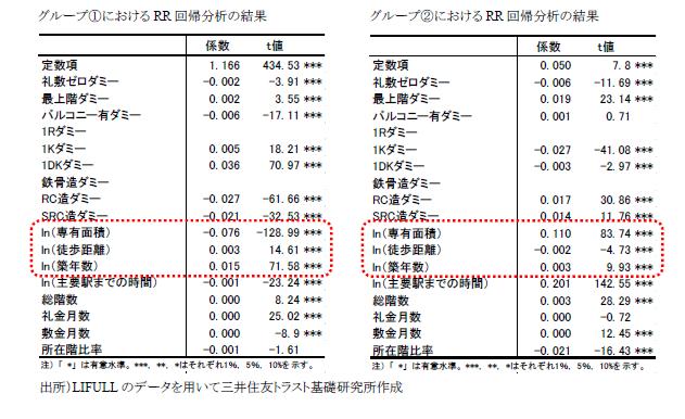 https://www.smtri.jp/report_column/report/img/report_20180413_2-1.png