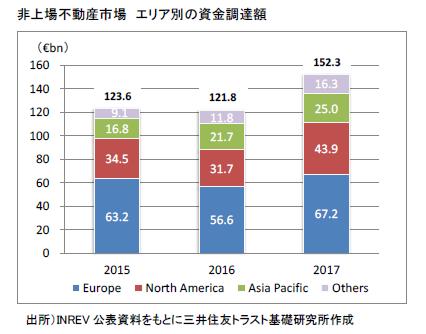 https://www.smtri.jp/report_column/report/img/report_20180528.png