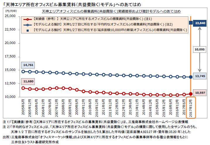 https://www.smtri.jp/report_column/report/img/report_20180601.png
