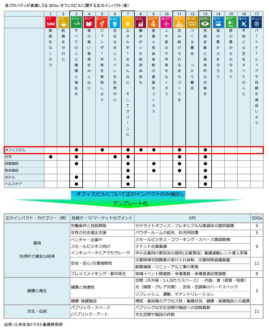 https://www.smtri.jp/report_column/report/img/report_20190821.png