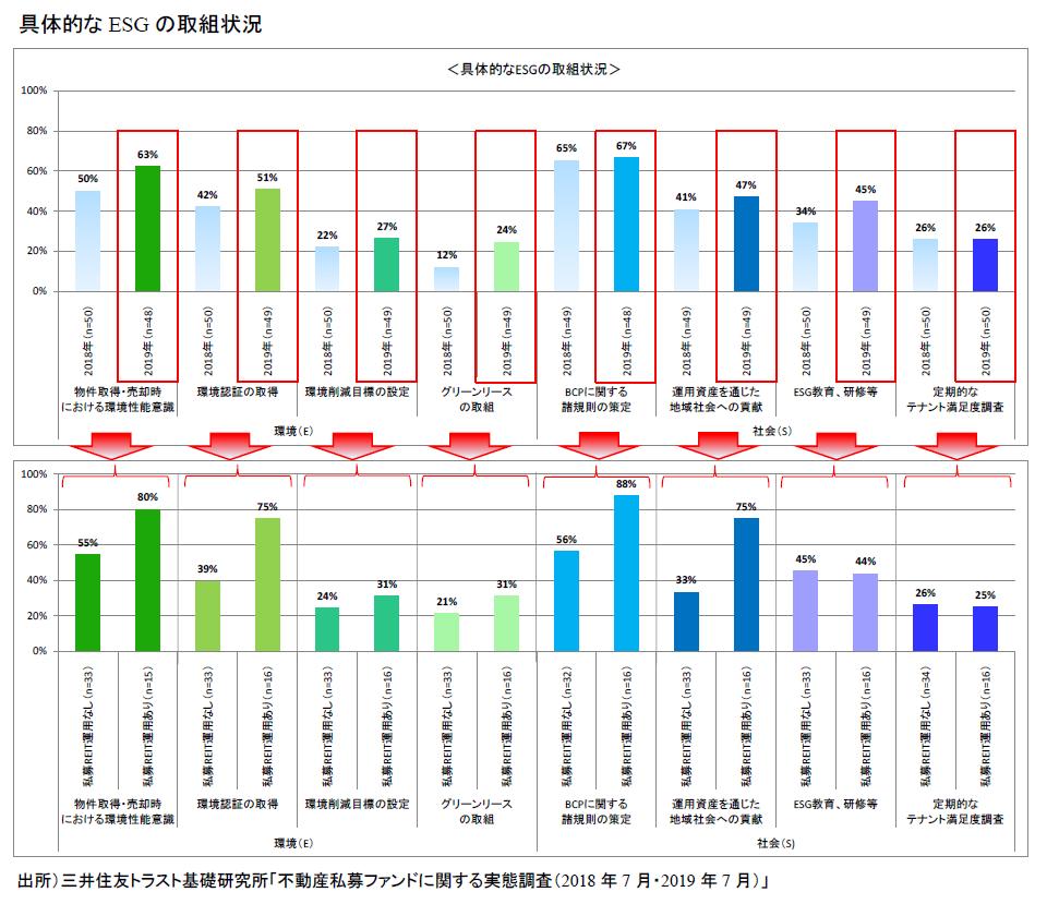 https://www.smtri.jp/report_column/report/img/report_20190911.png