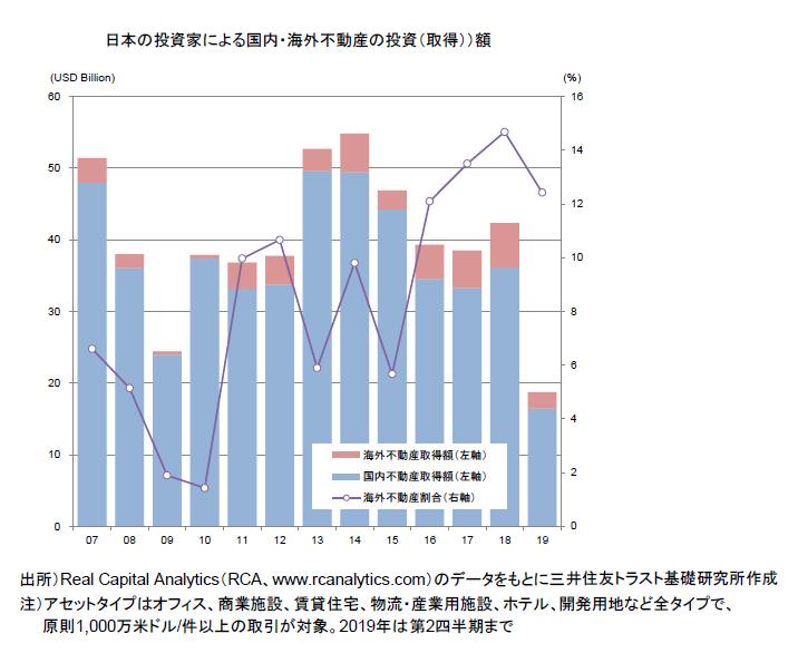https://www.smtri.jp/report_column/report/img/report_20191004.png