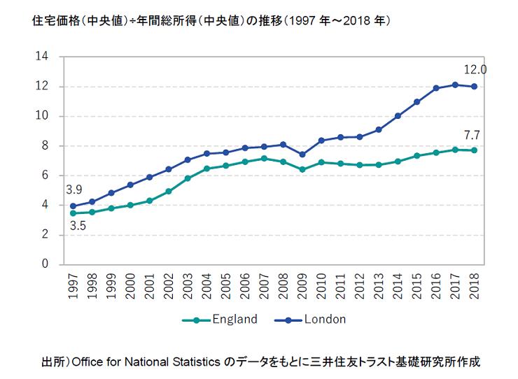 https://www.smtri.jp/report_column/report/img/report_20200326.png