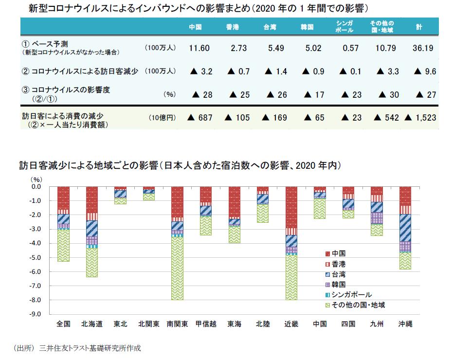 https://www.smtri.jp/report_column/report/img/report_20200402.png