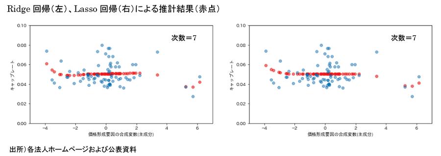 https://www.smtri.jp/report_column/report/img/report_20200819.png