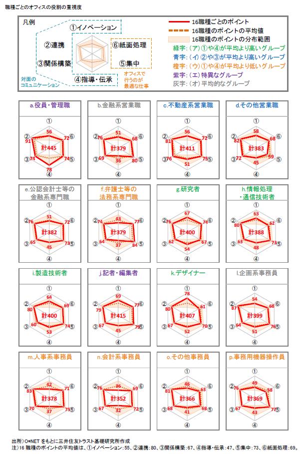 https://www.smtri.jp/report_column/report/img/report_20200908.png