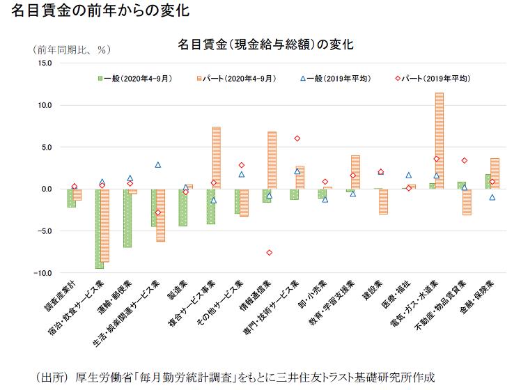 https://www.smtri.jp/report_column/report/img/report_20201223.png
