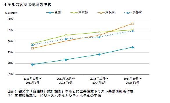 http://www.smtri.jp/report_column/report/report_20160201-2.jpg